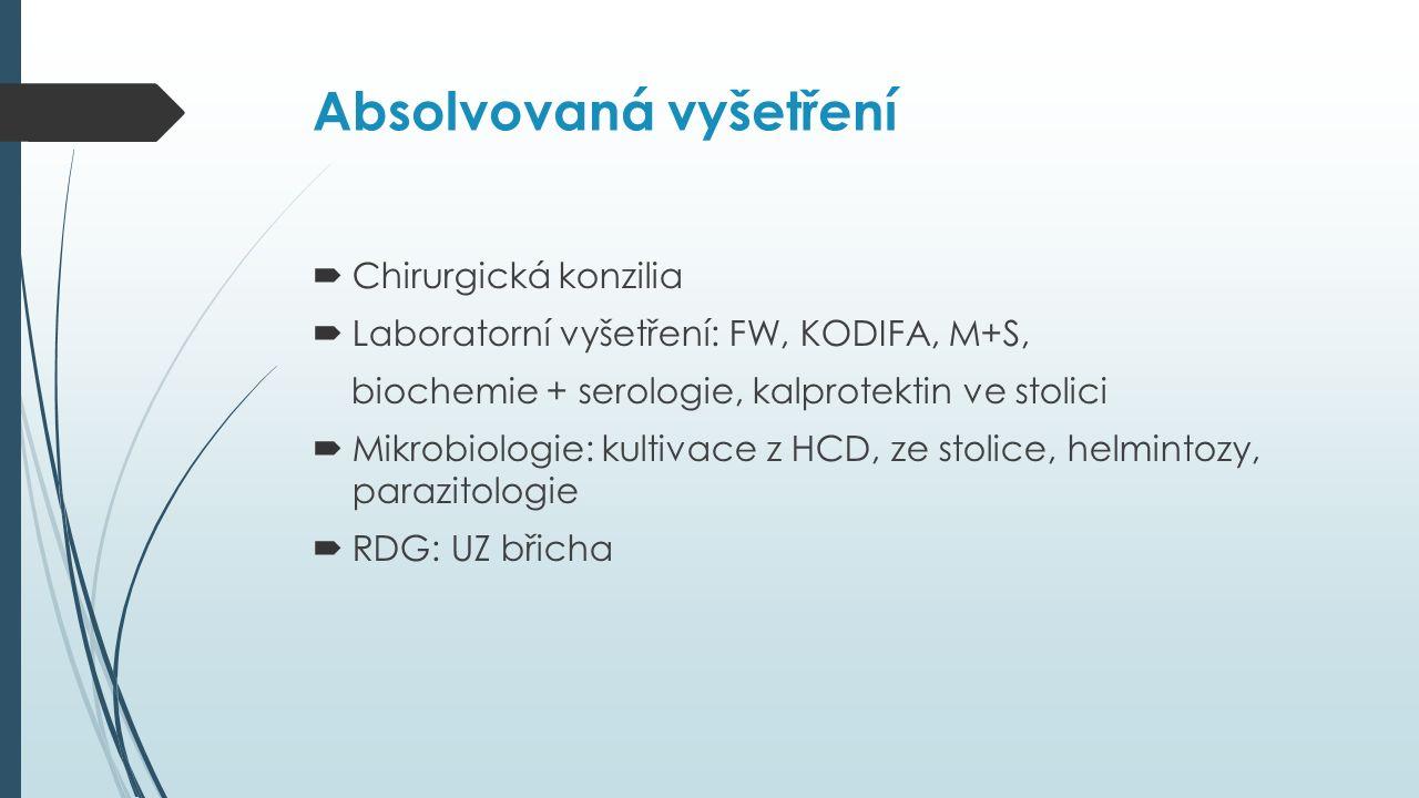 Absolvovaná vyšetření  Chirurgická konzilia  Laboratorní vyšetření: FW, KODIFA, M+S, biochemie + serologie, kalprotektin ve stolici  Mikrobiologie: kultivace z HCD, ze stolice, helmintozy, parazitologie  RDG: UZ břicha