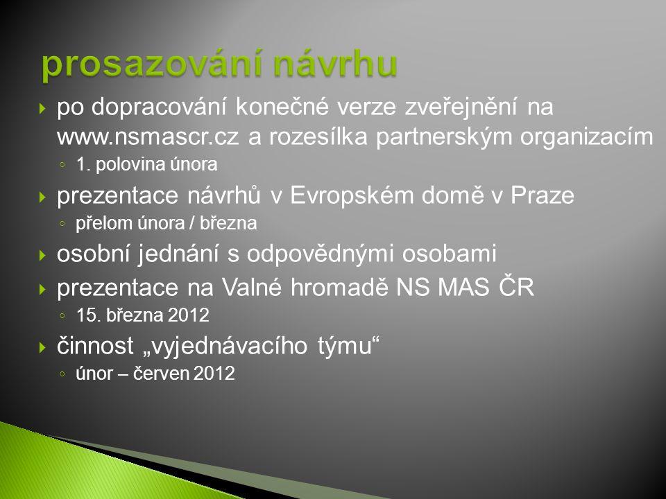  po dopracování konečné verze zveřejnění na www.nsmascr.cz a rozesílka partnerským organizacím ◦ 1.