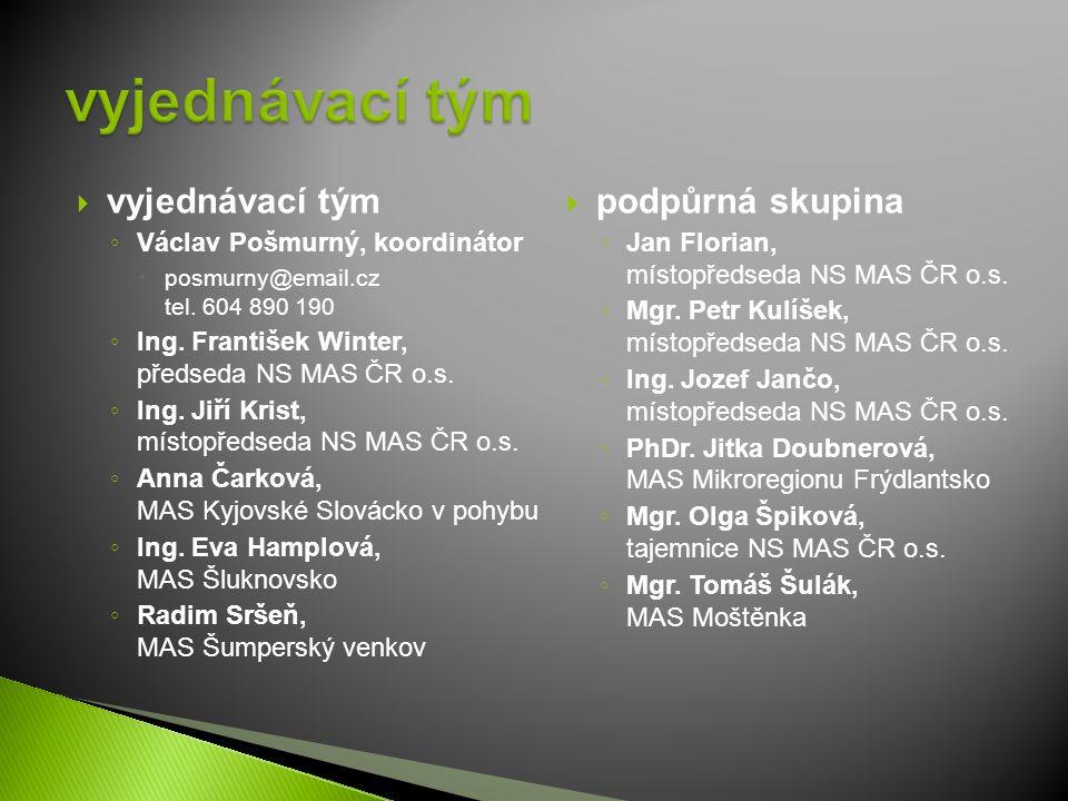  vyjednávací tým ◦ Václav Pošmurný, koordinátor  posmurny@email.cz tel.