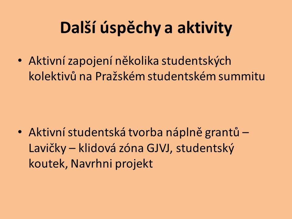 Další úspěchy a aktivity Aktivní zapojení několika studentských kolektivů na Pražském studentském summitu Aktivní studentská tvorba náplně grantů – La