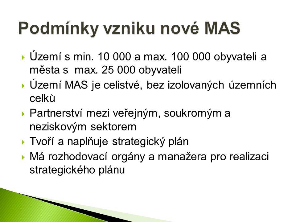  Území s min. 10 000 a max. 100 000 obyvateli a města s max. 25 000 obyvateli  Území MAS je celistvé, bez izolovaných územních celků  Partnerství m