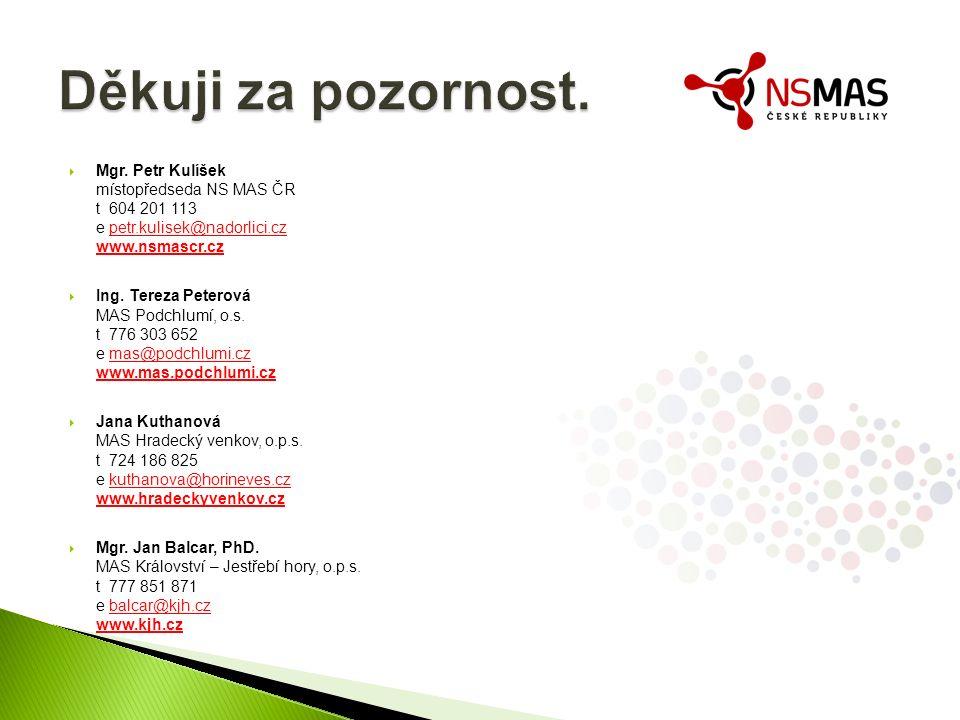  Mgr. Petr Kulíšek místopředseda NS MAS ČR t 604 201 113 e petr.kulisek@nadorlici.cz www.nsmascr.czpetr.kulisek@nadorlici.cz www.nsmascr.cz  Ing. Te