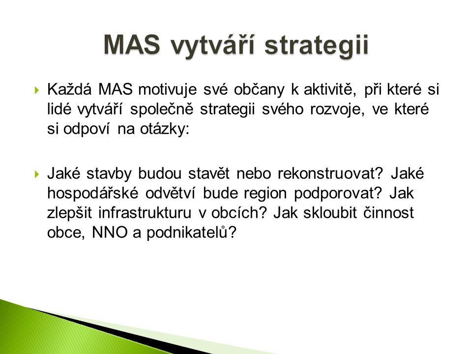  Každá MAS motivuje své občany k aktivitě, při které si lidé vytváří společně strategii svého rozvoje, ve které si odpoví na otázky:  Jaké stavby budou stavět nebo rekonstruovat.