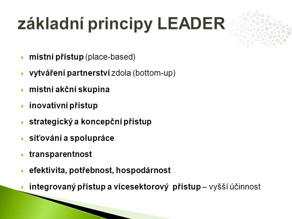  místní přístup (place-based)  vytváření partnerství zdola (bottom-up)  místní akční skupina  inovativní přístup  strategický a koncepční přístup