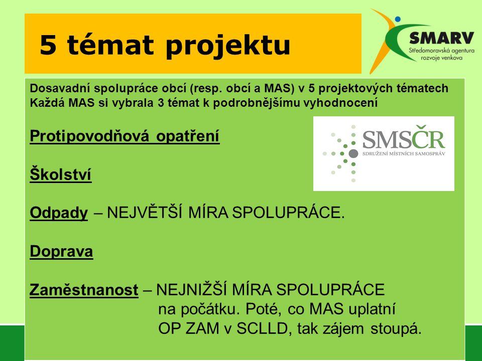 5 témat projektu Dosavadní spolupráce obcí (resp.