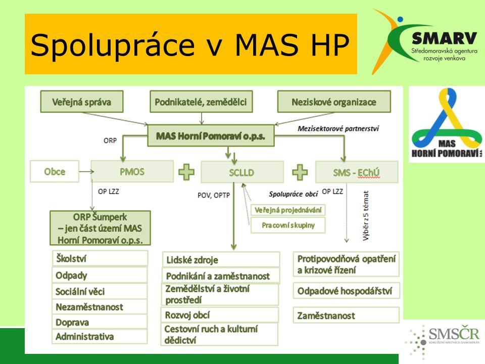 Spolupráce v MAS HP
