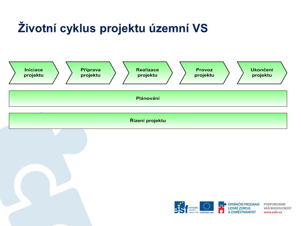 Životní cyklus projektu územní VS