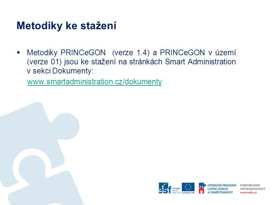 Metodiky ke stažení  Metodiky PRINCeGON (verze 1.4) a PRINCeGON v území (verze 01) jsou ke stažení na stránkách Smart Administration v sekci Dokumenty: www.smartadministration.cz/dokumenty