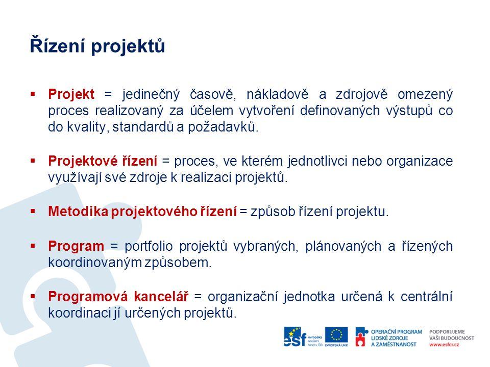 Řízení projektů  Projekt = jedinečný časově, nákladově a zdrojově omezený proces realizovaný za účelem vytvoření definovaných výstupů co do kvality, standardů a požadavků.
