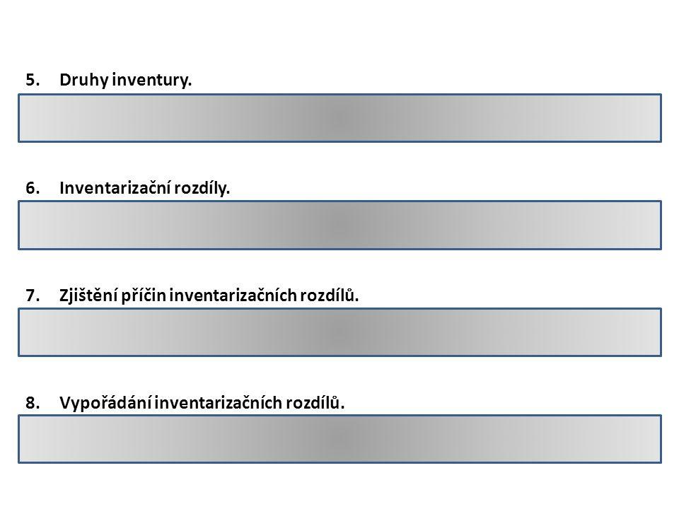 5.Druhy inventury.