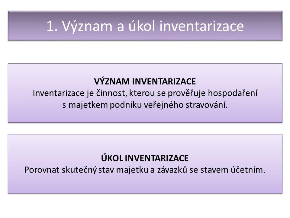 1. Význam a úkol inventarizace VÝZNAM INVENTARIZACE Inventarizace je činnost, kterou se prověřuje hospodaření s majetkem podniku veřejného stravování.