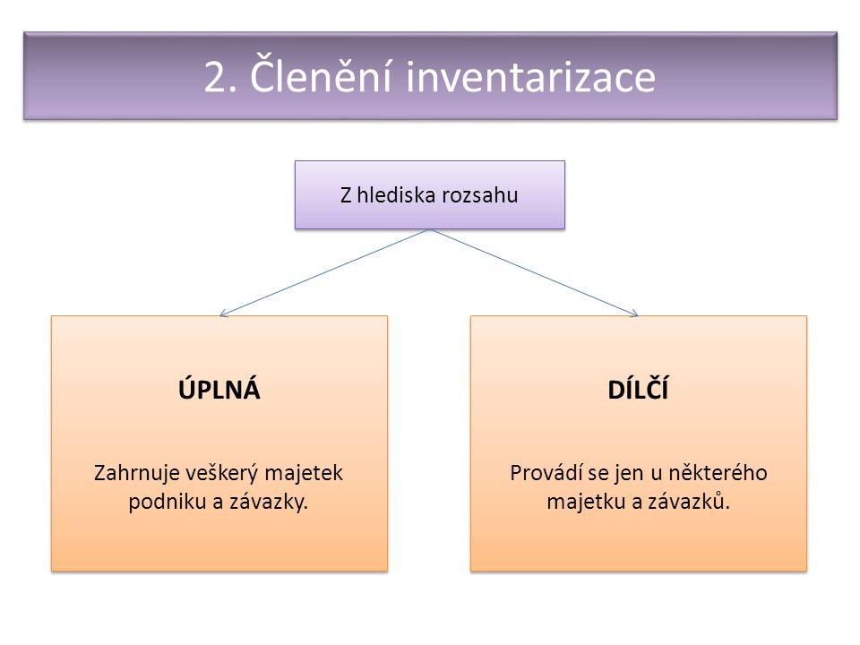 2. Členění inventarizace Z hlediska rozsahu ÚPLNÁ Zahrnuje veškerý majetek podniku a závazky.