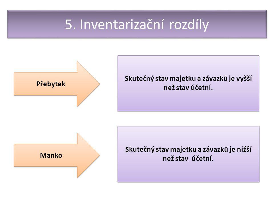 5. Inventarizační rozdíly Přebytek Manko Skutečný stav majetku a závazků je vyšší než stav účetní.