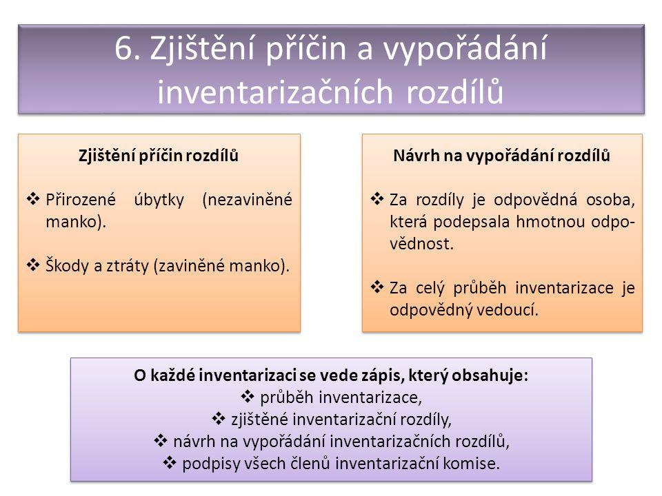 6. Zjištění příčin a vypořádání inventarizačních rozdílů Zjištění příčin rozdílů  Přirozené úbytky (nezaviněné manko).  Škody a ztráty (zaviněné man
