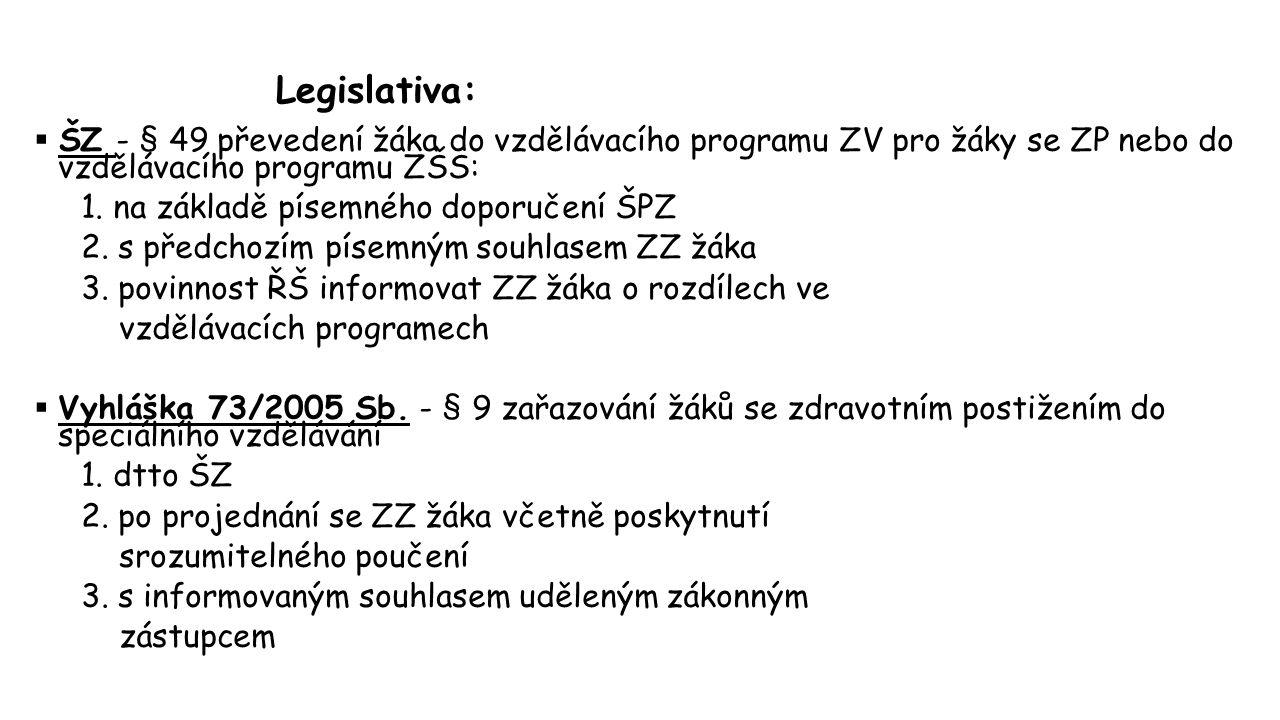 Legislativa:  ŠZ - § 49 převedení žáka do vzdělávacího programu ZV pro žáky se ZP nebo do vzdělávacího programu ZŠS: 1.