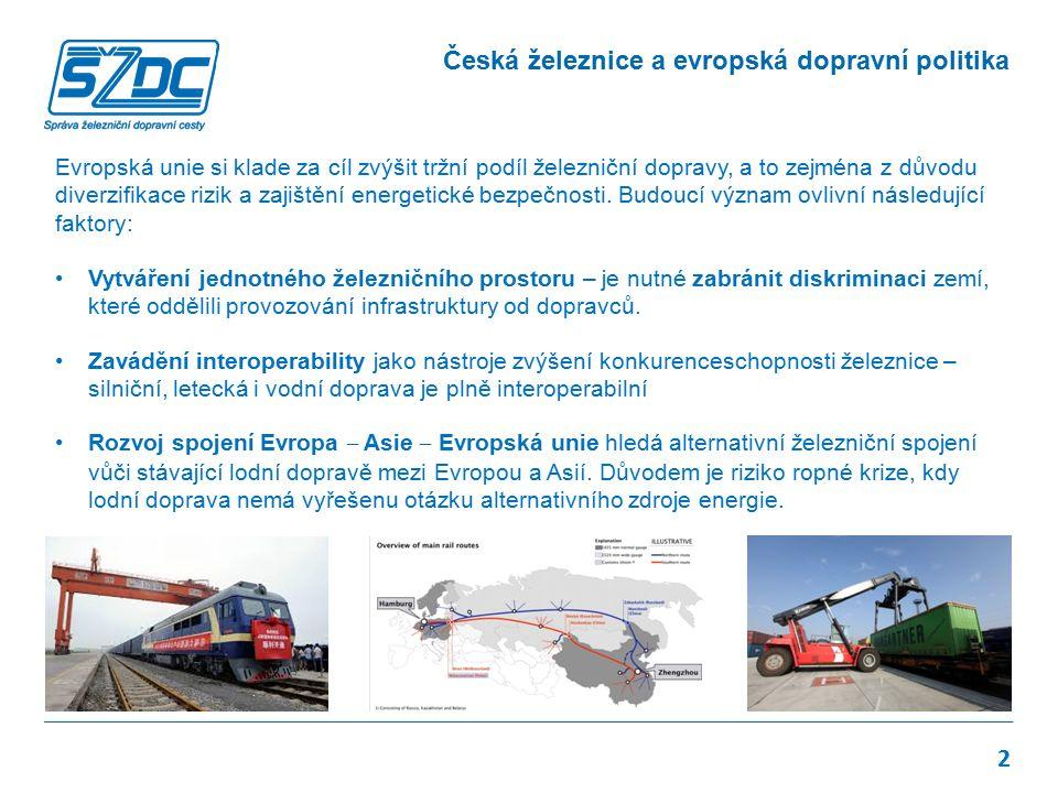 Evropská unie si klade za cíl zvýšit tržní podíl železniční dopravy, a to zejména z důvodu diverzifikace rizik a zajištění energetické bezpečnosti.
