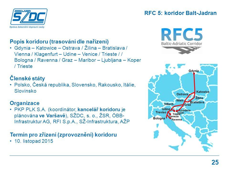 25 RFC 5: koridor Balt-Jadran Popis koridoru (trasování dle nařízení) Gdynia – Katowice – Ostrava / Žilina – Bratislava / Vienna / Klagenfurt – Udine