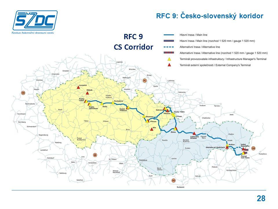28 RFC 9: Česko-slovenský koridor RFC 9 CS Corridor