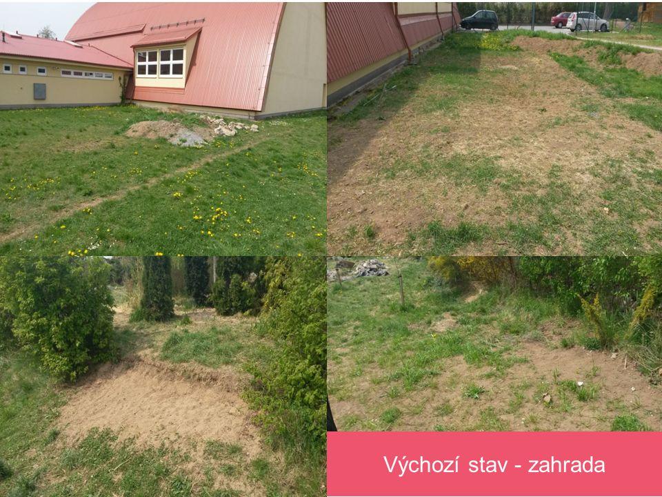 Výchozí stav - zahrada