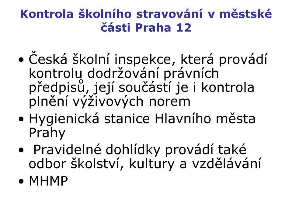 Kontrola školního stravování v městské části Praha 12 Česká školní inspekce, která provádí kontrolu dodržování právních předpisů, její součástí je i k