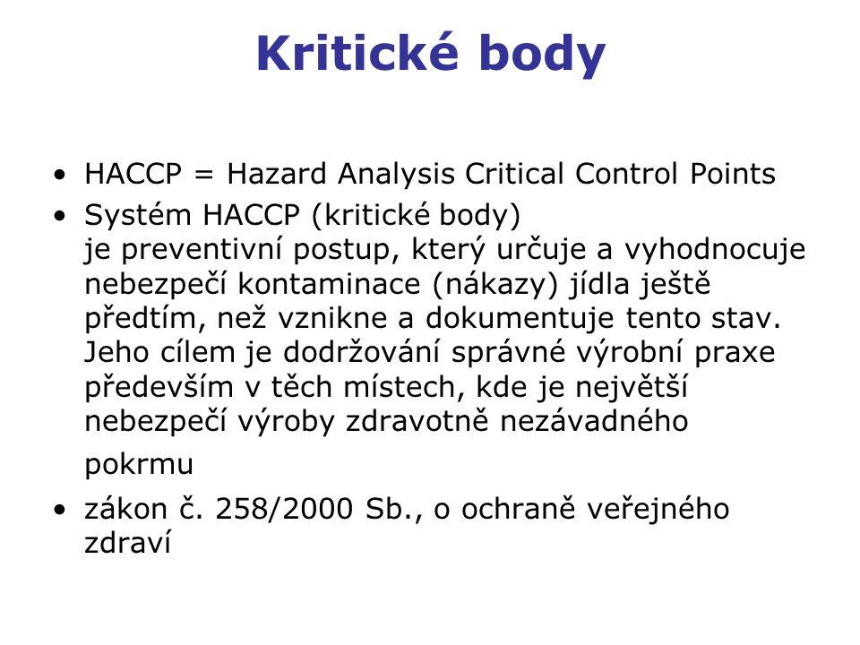 Kritické body HACCP = Hazard Analysis Critical Control Points Systém HACCP (kritické body) je preventivní postup, který určuje a vyhodnocuje nebezpečí