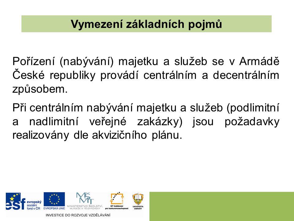 Vymezení základních pojmů Pořízení (nabývání) majetku a služeb se v Armádě České republiky provádí centrálním a decentrálním způsobem. Při centrálním