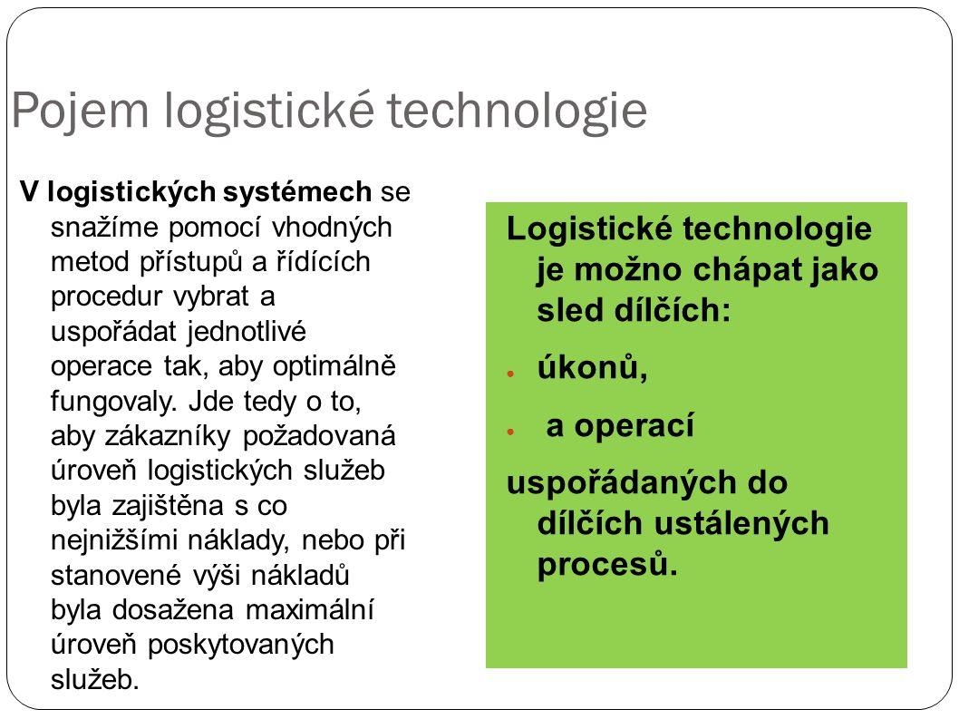Pojem logistické technologie V logistických systémech se snažíme pomocí vhodných metod přístupů a řídících procedur vybrat a uspořádat jednotlivé operace tak, aby optimálně fungovaly.