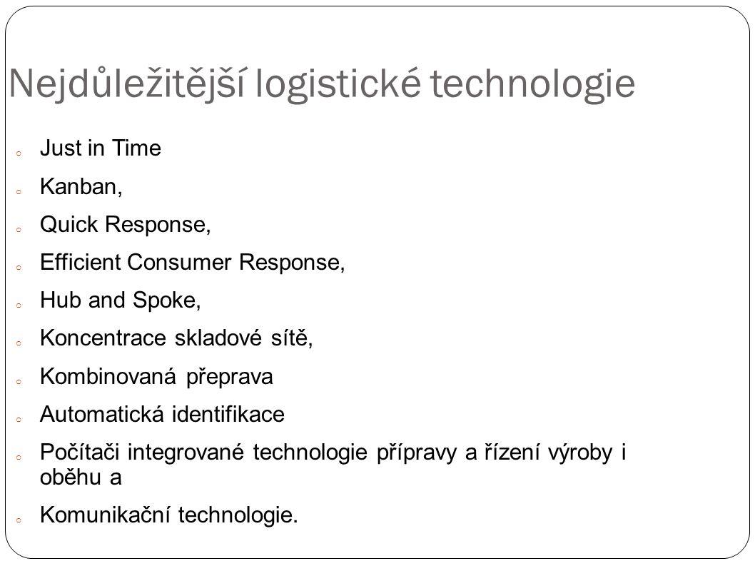 Nejdůležitější logistické technologie o Just in Time o Kanban, o Quick Response, o Efficient Consumer Response, o Hub and Spoke, o Koncentrace skladové sítě, o Kombinovaná přeprava o Automatická identifikace o Počítači integrované technologie přípravy a řízení výroby i oběhu a o Komunikační technologie.