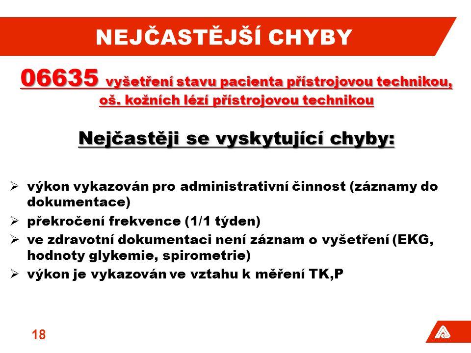 NEJČASTĚJŠÍ CHYBY 06635 vyšetření stavu pacienta přístrojovou technikou, oš.