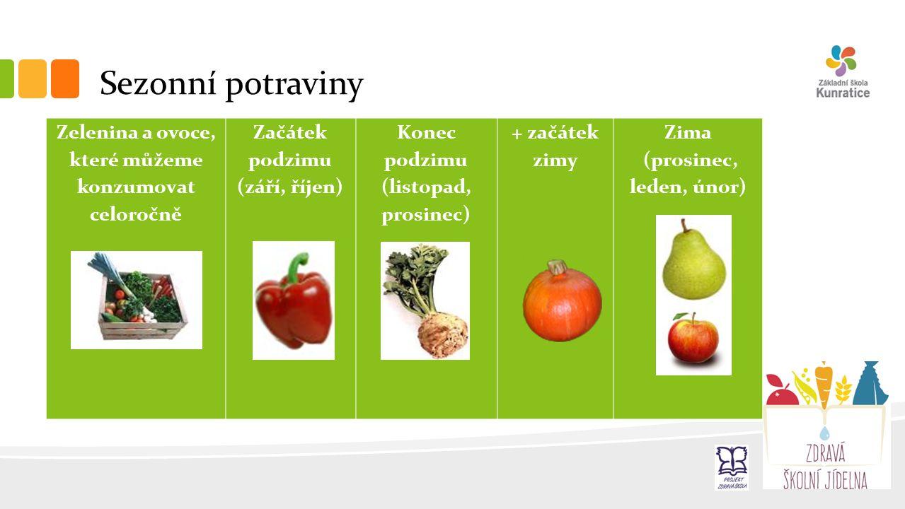 Sezonní potraviny Zelenina a ovoce, které můžeme konzumovat celoročně Začátek podzimu (září, říjen) Konec podzimu (listopad, prosinec) + začátek zimy Zima (prosinec, leden, únor)