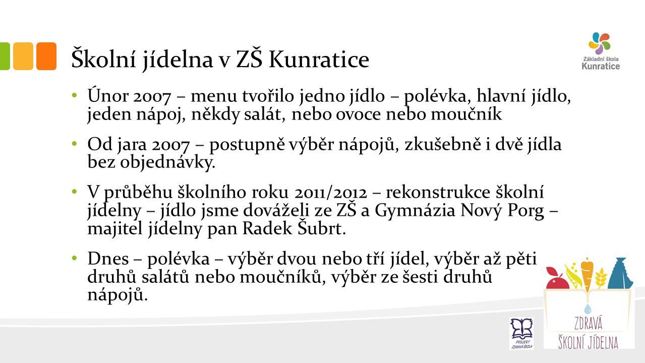 Školní jídelna v ZŠ Kunratice Únor 2007 – menu tvořilo jedno jídlo – polévka, hlavní jídlo, jeden nápoj, někdy salát, nebo ovoce nebo moučník Od jara 2007 – postupně výběr nápojů, zkušebně i dvě jídla bez objednávky.