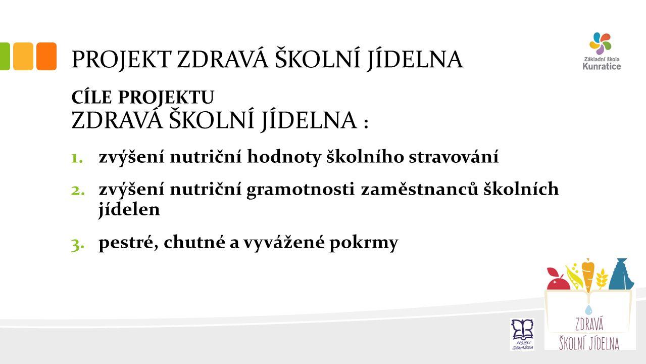 V našich pokrmech nově najdete Jáhly Bulgur Kuskus Červená čočka Tarhoňu Pohanku Cizrnu