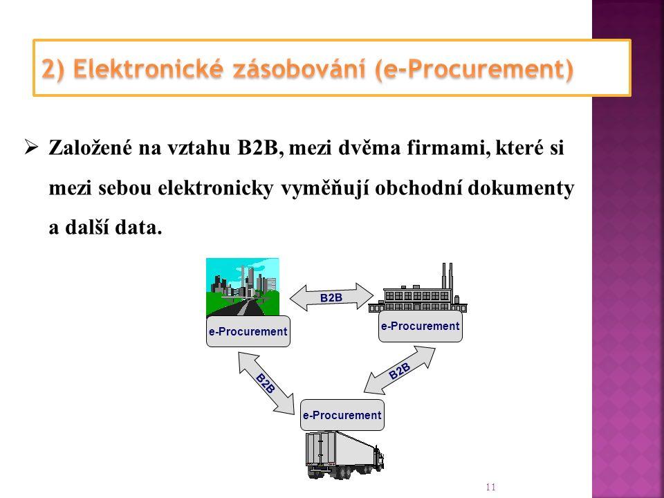 11 e-Procurement B2B  Založené na vztahu B2B, mezi dvěma firmami, které si mezi sebou elektronicky vyměňují obchodní dokumenty a další data.