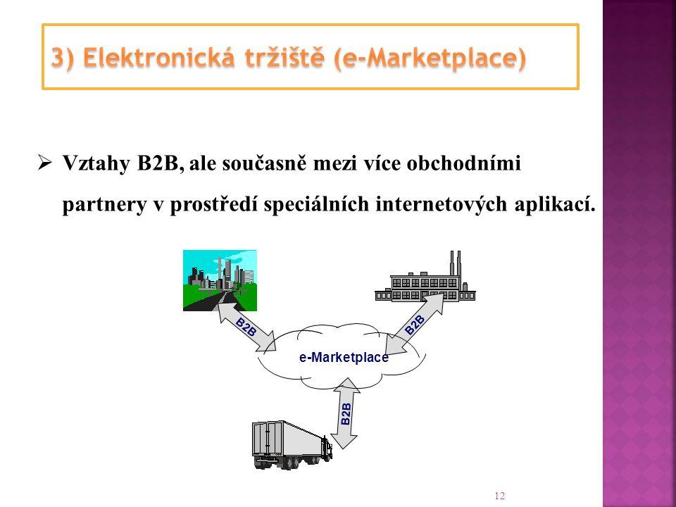 12  Vztahy B2B, ale současně mezi více obchodními partnery v prostředí speciálních internetových aplikací. B2B e-Marketplace
