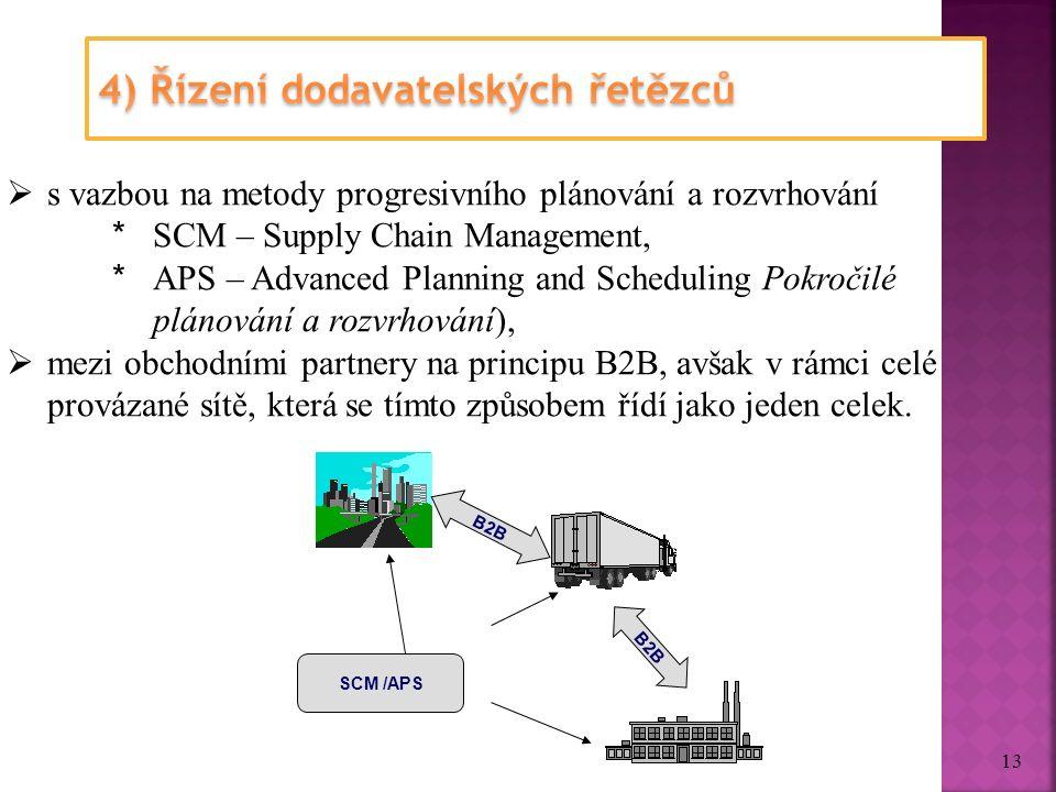 13 B2B SCM /APS  s vazbou na metody progresivního plánování a rozvrhování *SCM – Supply Chain Management, *APS – Advanced Planning and Scheduling Pokročilé plánování a rozvrhování),  mezi obchodními partnery na principu B2B, avšak v rámci celé provázané sítě, která se tímto způsobem řídí jako jeden celek.