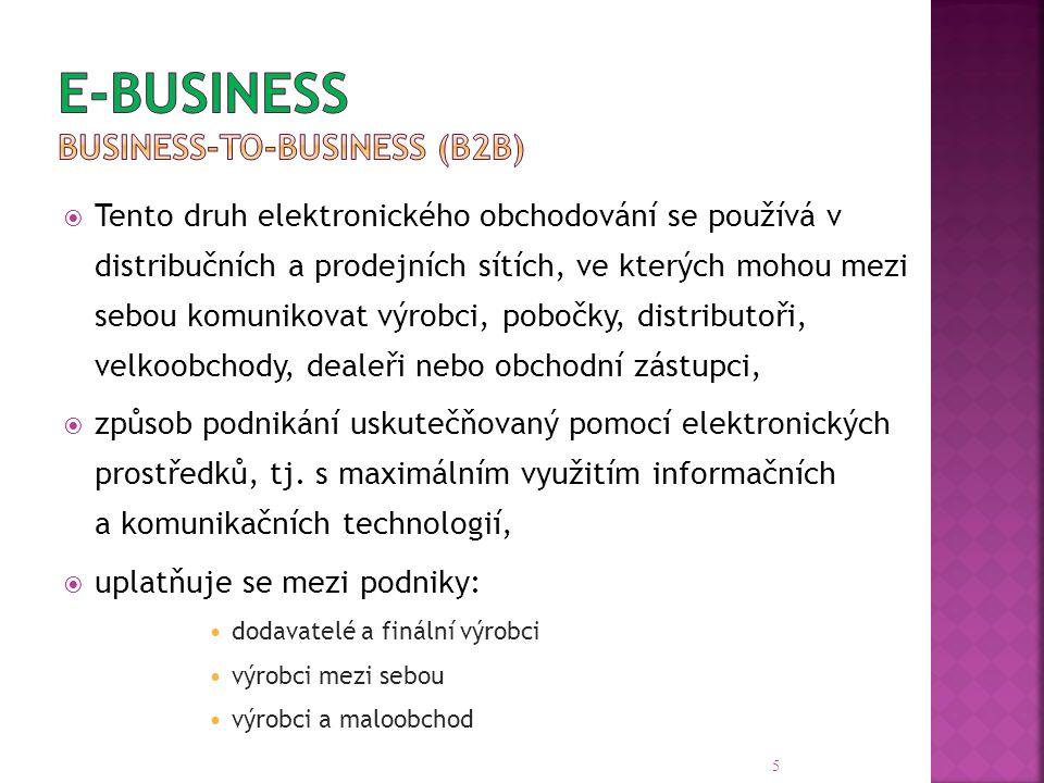  Označuje také obchodní vztah mezi fyzickými osobami, popř.