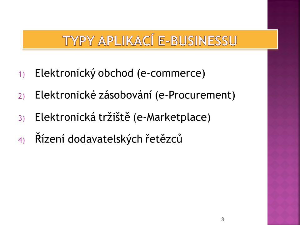 1) Elektronický obchod (e-commerce) 2) Elektronické zásobování (e-Procurement) 3) Elektronická tržiště (e-Marketplace) 4) Řízení dodavatelských řetězců 8