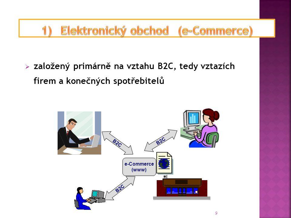  založený primárně na vztahu B2C, tedy vztazích firem a konečných spotřebitelů 9 B2C e-Commerce (www) B2C