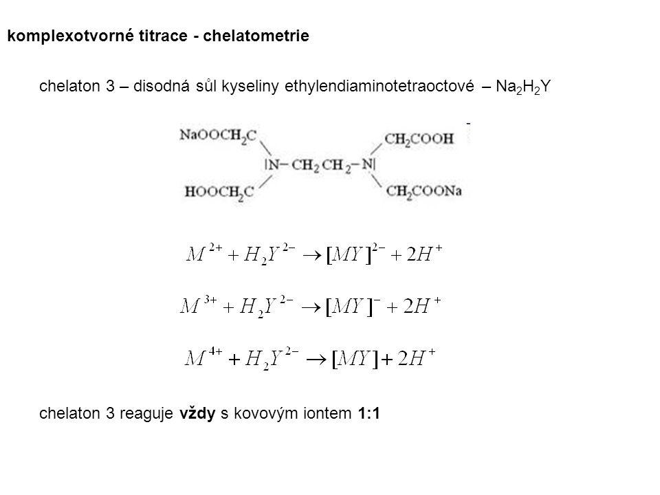 komplexotvorné titrace - chelatometrie chelaton 3 – disodná sůl kyseliny ethylendiaminotetraoctové – Na 2 H 2 Y chelaton 3 reaguje vždy s kovovým iont