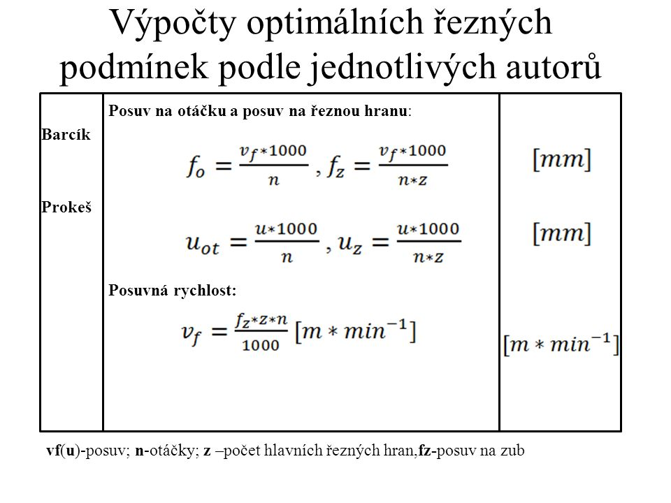 Výpočty optimálních řezných podmínek podle jednotlivých autorů Posuv na otáčku a posuv na řeznou hranu: Barcík Prokeš Posuvná rychlost: vf(u)-posuv; n