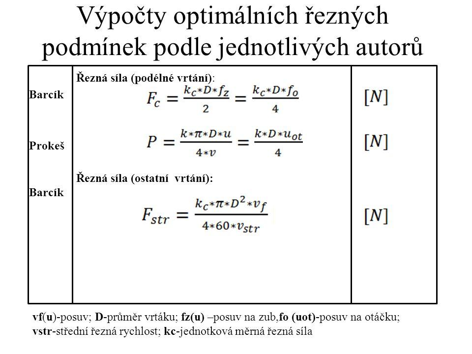 Výpočty optimálních řezných podmínek podle jednotlivých autorů Řezná síla (podélné vrtání): Barcík Prokeš Řezná síla (ostatní vrtání): Barcík vf(u)-po