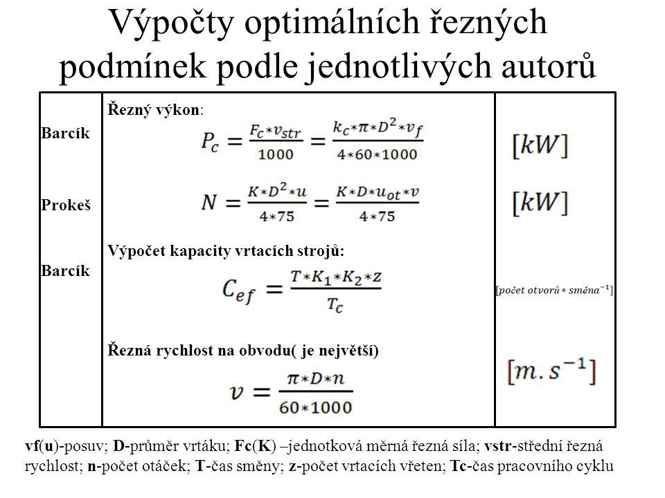 Výpočty optimálních řezných podmínek podle jednotlivých autorů Řezný výkon: Barcík Prokeš Výpočet kapacity vrtacích strojů: Barcík Řezná rychlost na o