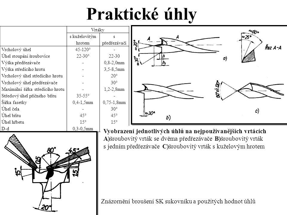 Praktické úhly Vrtáky s kuželovitým hrotem s předřezávači Vrcholový úhel45-120°- Úhel stoupání šroubovice22-30°22-30 Výška předřezávače-0,8-2,0mm Výšk