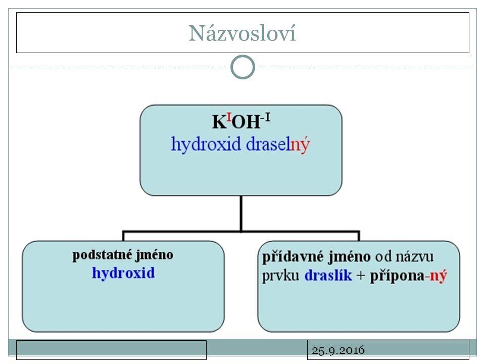 25.9.2016 Obecné vlastnosti hydroxidů Vodným roztokům se říká louhy Jsou to žíraviny Mají louhovitou-nahořklou chuť – neochutnávat.