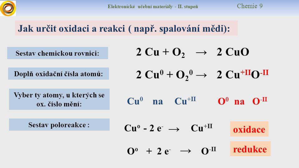 Elektronické učební materiály - II. stupeň Chemie 9 Jak určit oxidaci a reakci ( např.