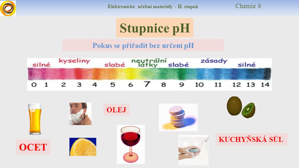 Elektronické učební materiály - II. stupeň Chemie 8 Stupnice pH Pokus se přiřadit bez určení pH OCET KUCHYŇSKÁ SŮL OLEJ