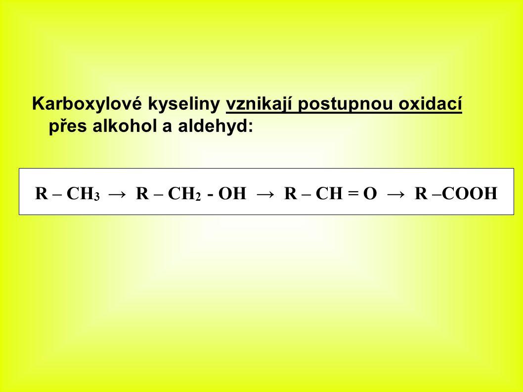 Rozdělení karboxylových kyselin: KARBOXYLOVÉ KYSELINY Jednosytné Vícesytné Nasycené Nenasycené Aromatické
