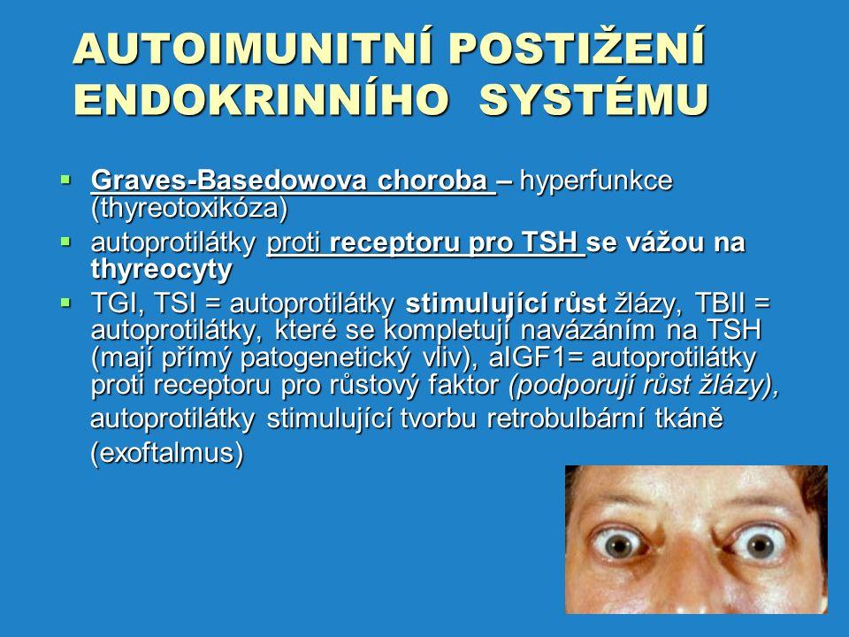 AUTOIMUNITNÍ POSTIŽENÍ ENDOKRINNÍHO SYSTÉMU  Graves-Basedowova choroba – hyperfunkce (thyreotoxikóza)  autoprotilátky proti receptoru pro TSH se vážou na thyreocyty  TGI, TSI = autoprotilátky stimulující růst žlázy, TBII = autoprotilátky, které se kompletují navázáním na TSH (mají přímý patogenetický vliv), aIGF1= autoprotilátky proti receptoru pro růstový faktor (podporují růst žlázy), autoprotilátky stimulující tvorbu retrobulbární tkáně autoprotilátky stimulující tvorbu retrobulbární tkáně (exoftalmus) (exoftalmus)