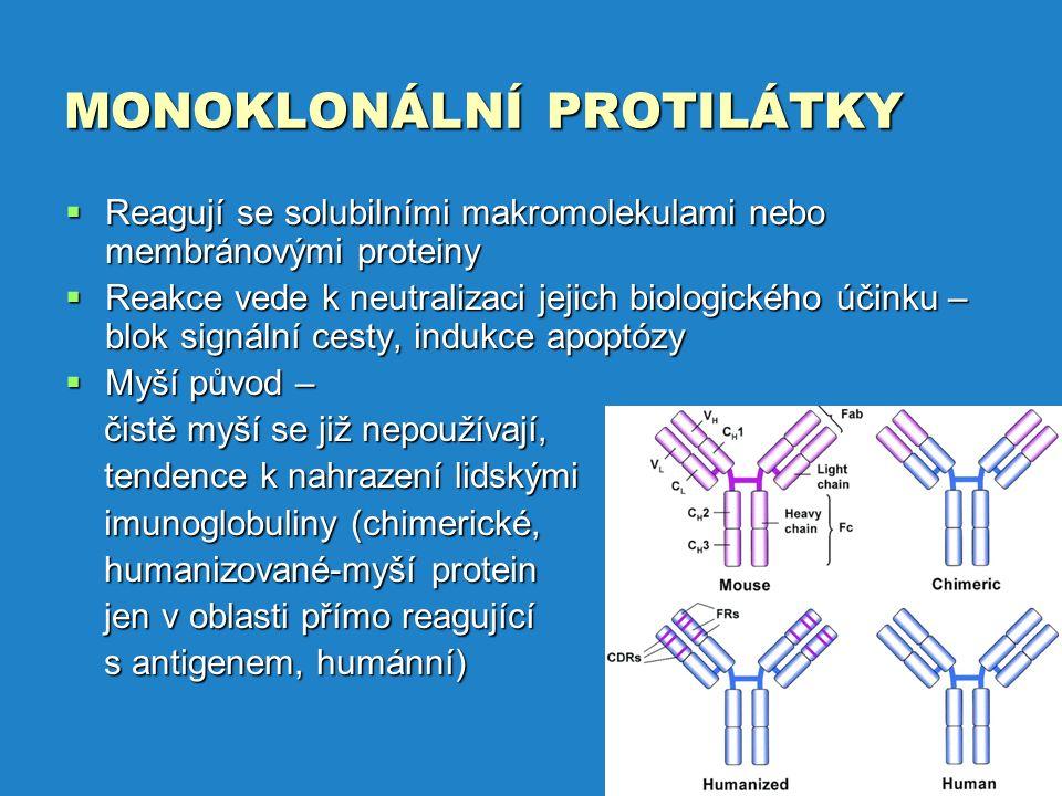 MONOKLONÁLNÍ PROTILÁTKY  Reagují se solubilními makromolekulami nebo membránovými proteiny  Reakce vede k neutralizaci jejich biologického účinku – blok signální cesty, indukce apoptózy  Myší původ – čistě myší se již nepoužívají, čistě myší se již nepoužívají, tendence k nahrazení lidskými tendence k nahrazení lidskými imunoglobuliny (chimerické, imunoglobuliny (chimerické, humanizované-myší protein humanizované-myší protein jen v oblasti přímo reagující jen v oblasti přímo reagující s antigenem, humánní) s antigenem, humánní)