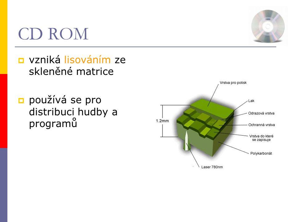 CD ROM  vzniká lisováním ze skleněné matrice  používá se pro distribuci hudby a programů